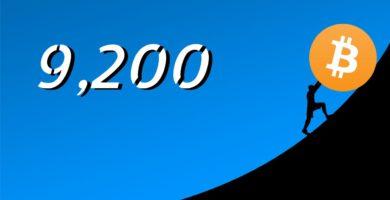Precio de bitcoin 2020